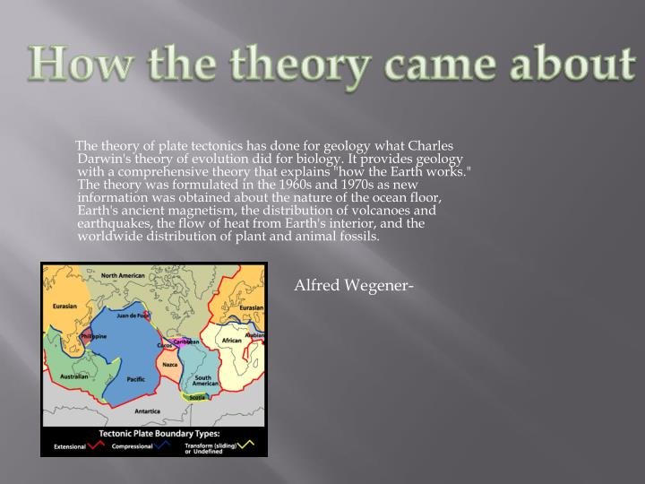 How the theory came about