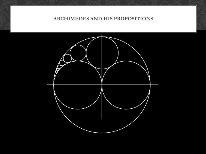 Archimedes and his propositions