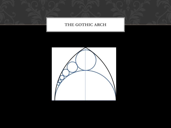 The gothic arch