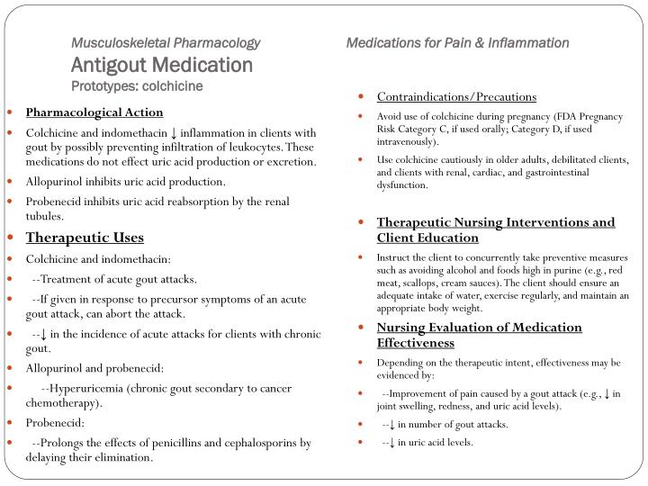 Musculoskeletal Pharmacology                        Medications for Pain & Inflammation