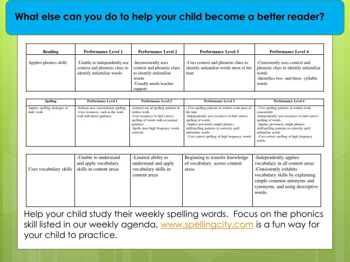 What else can you do to help your child become a better reader?