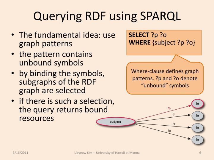 Querying RDF using SPARQL
