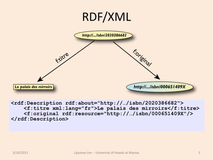 RDF/XML