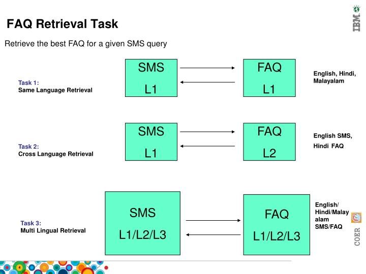 FAQ Retrieval Task