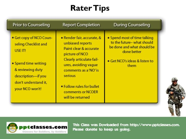 rater-tips-n Officer Performance Report Examples on navy investigating, writing sample for police, daily activity, example correctional, scheduling screenshots, neighborhood resource, printable daily, taking incident,