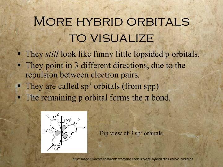 More hybrid orbitals