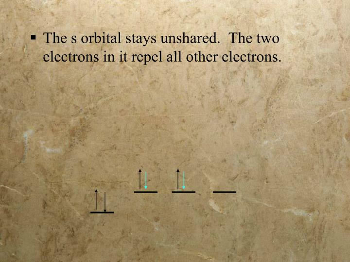 The s orbital stays unshared.  The two electrons in it repel all other electrons.