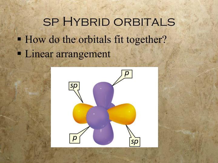 sp Hybrid orbitals