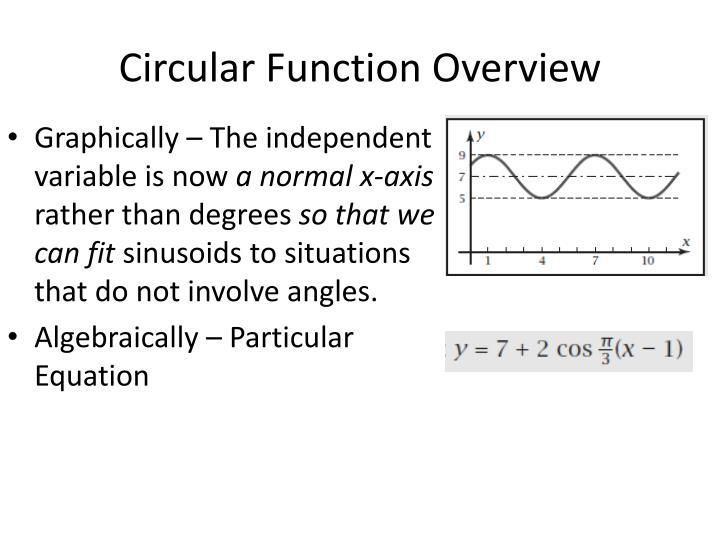 Circular Function