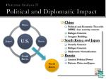 outcome analysis ii political and diplomatic impact3