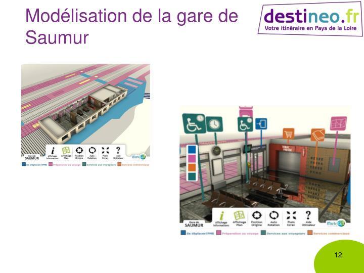 Modélisation de la gare de Saumur