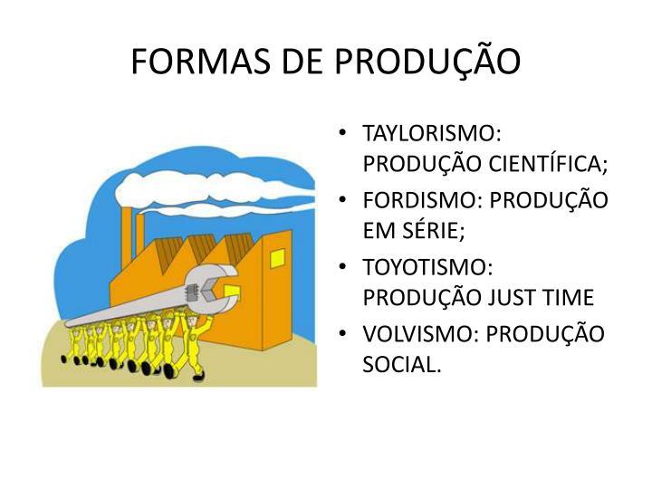 FORMAS DE PRODUÇÃO