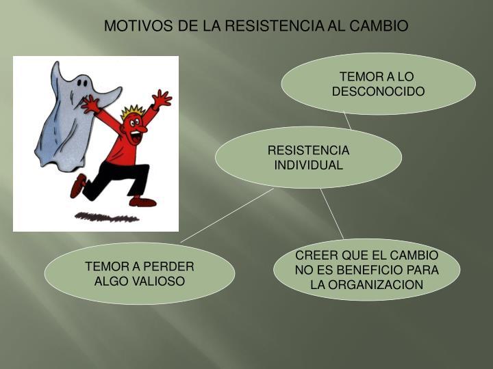 MOTIVOS DE LA RESISTENCIA AL CAMBIO