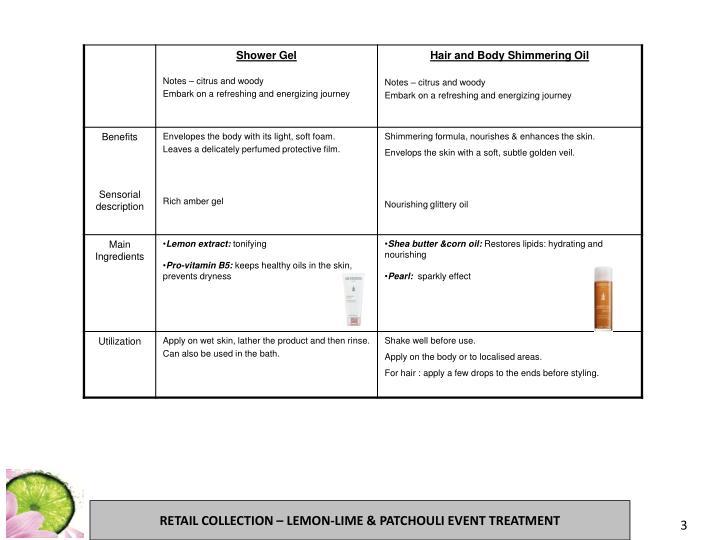 RETAIL COLLECTION – LEMON-LIME & PATCHOULI EVENT TREATMENT