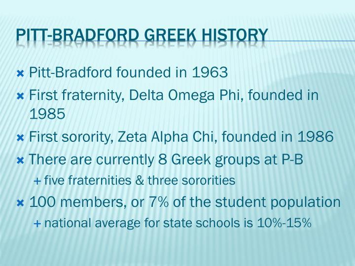 Pitt-Bradford founded in 1963
