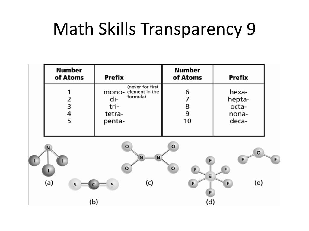 PPT - Chapter 8 PowerPoint Presentation, free download - ID ... Math Skills Transparency Worksheet Answers Using The Periodic Table on