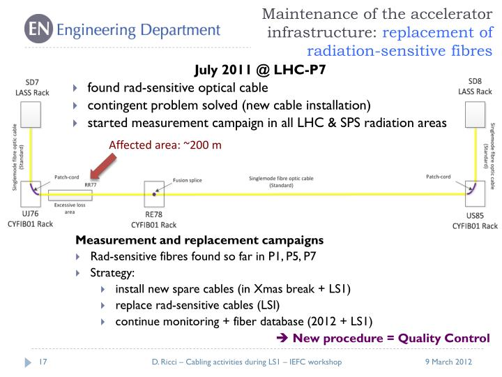 Maintenance of the accelerator infrastructure: