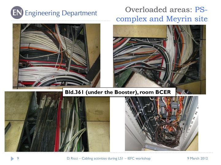 Overloaded areas: