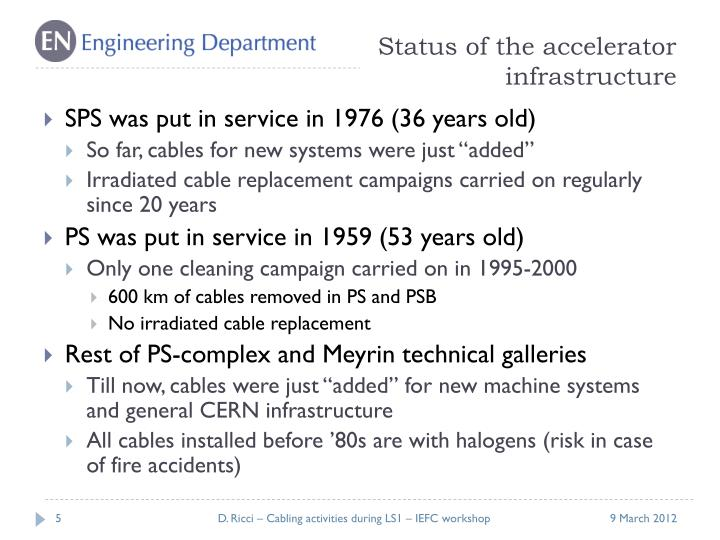Status of the accelerator infrastructure
