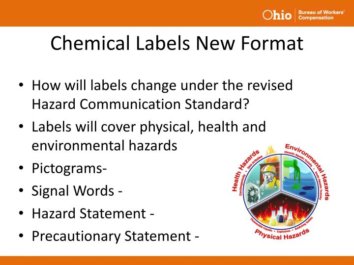 Chemical Labels New Format