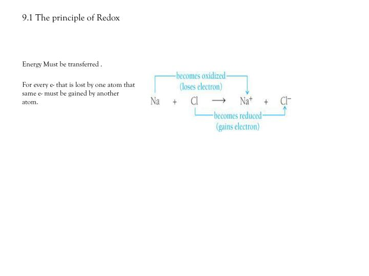 9.1 The principle of