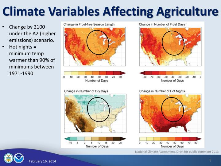 Climate Variables Affecting Agriculture