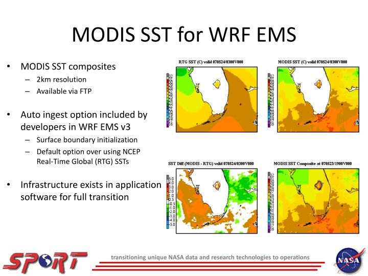 MODIS SST for WRF EMS