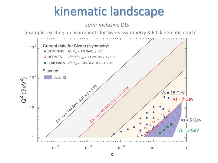 kinematic landscape
