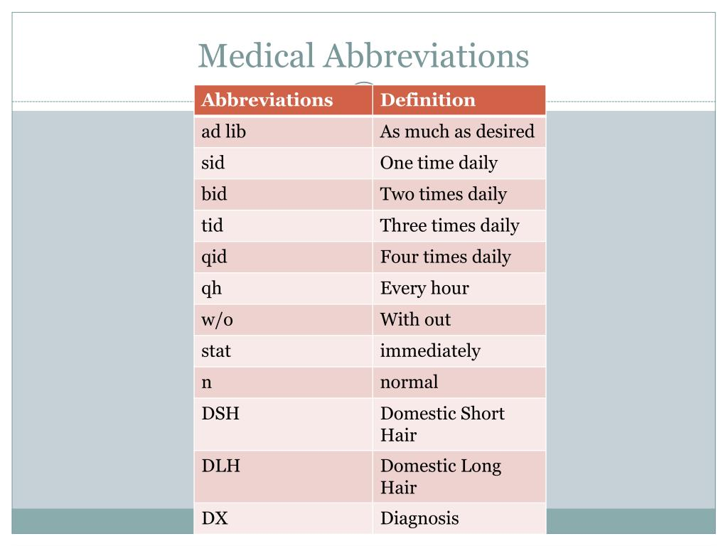 Dx Medical Abbreviation Meaning
