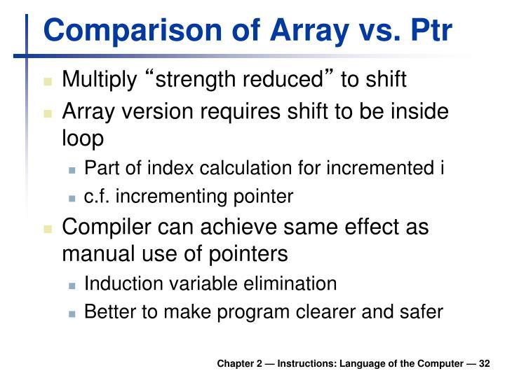 Comparison of Array vs. Ptr