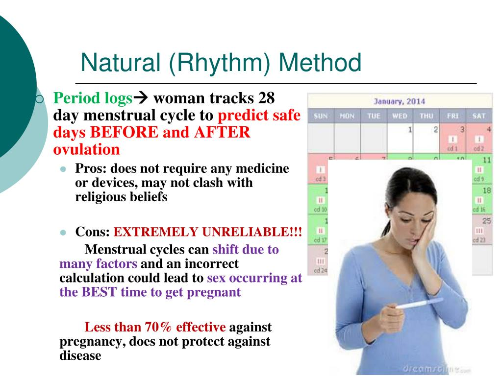 PPT - Birth Control and Infertility PowerPoint Presentation