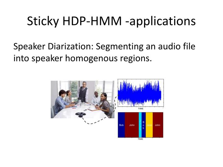 Sticky HDP-HMM -applications