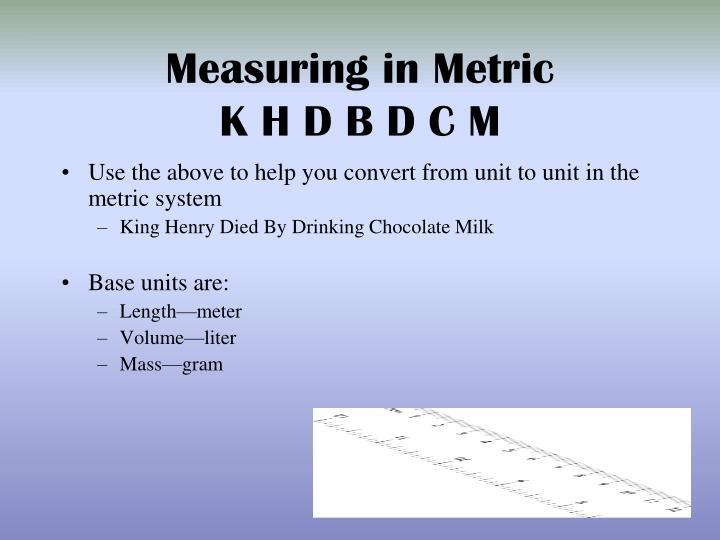 Measuring in Metric