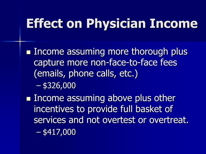 Effect on Physician Income