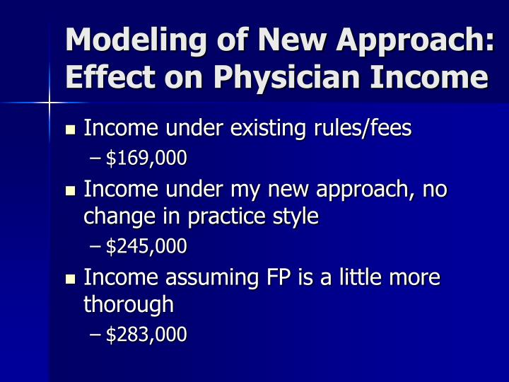 Modeling of New Approach: Effect on Physician Income
