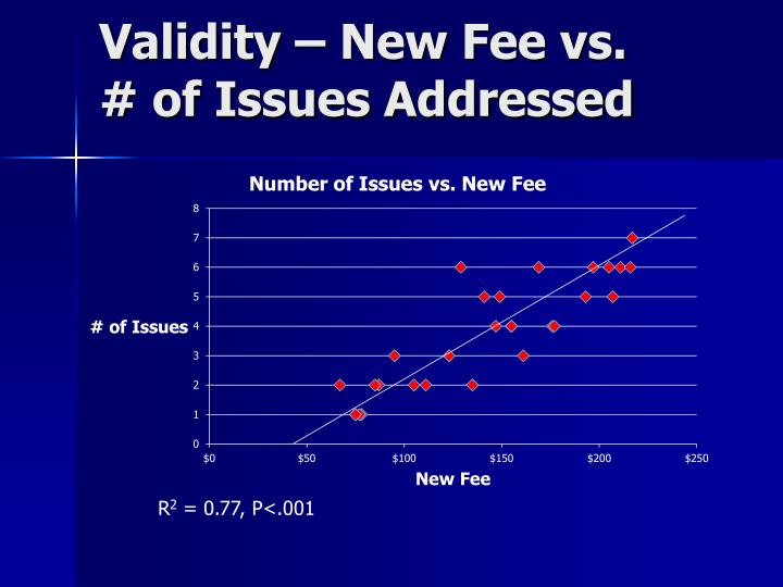 Validity – New Fee vs.