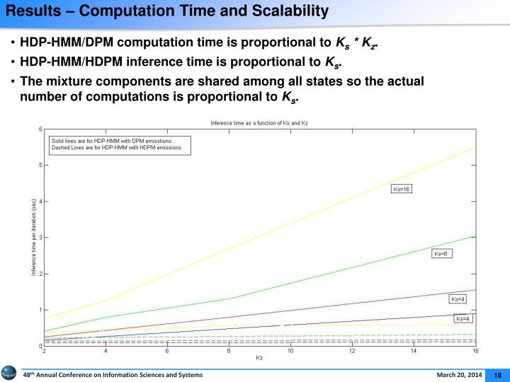 Results – Computation Time and Scalability