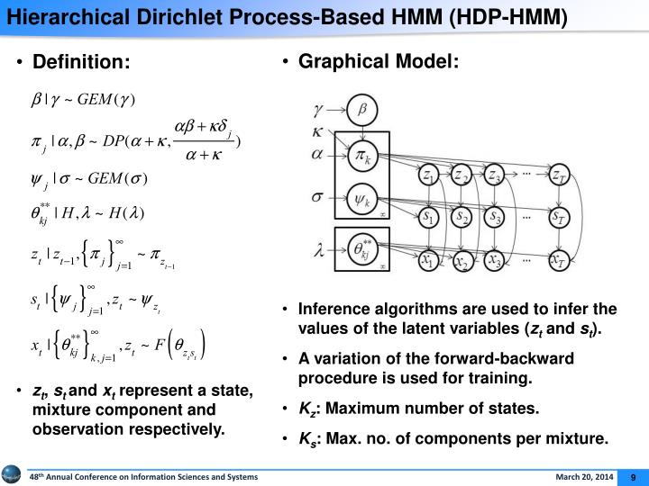 Hierarchical Dirichlet Process-Based HMM (HDP-HMM)