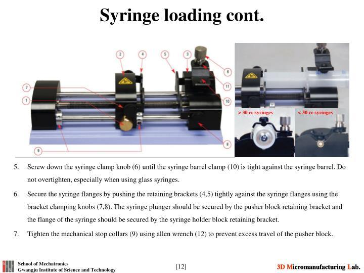 Syringe loading cont.