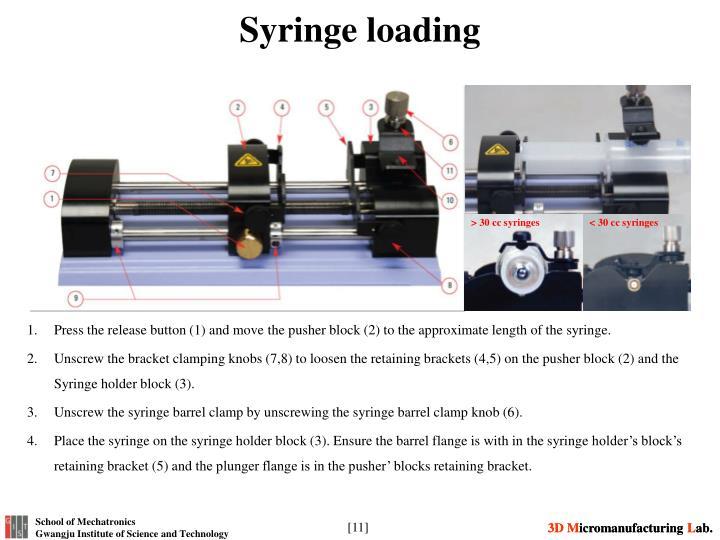 Syringe loading