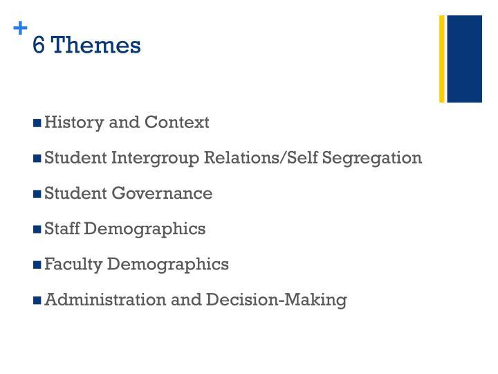 6 Themes