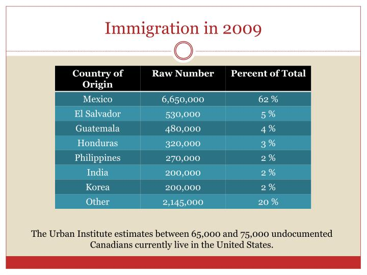 disadvantages of illegal immigration The advantages and disadvantages of immigration to the usa ''remember, remember always, that all of us are descended from immigrants and revolutionist'' by franklin d roosevelt.