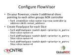 configure flowvisor