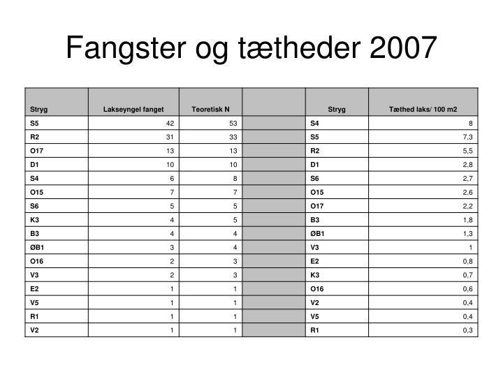 Fangster og tætheder 2007