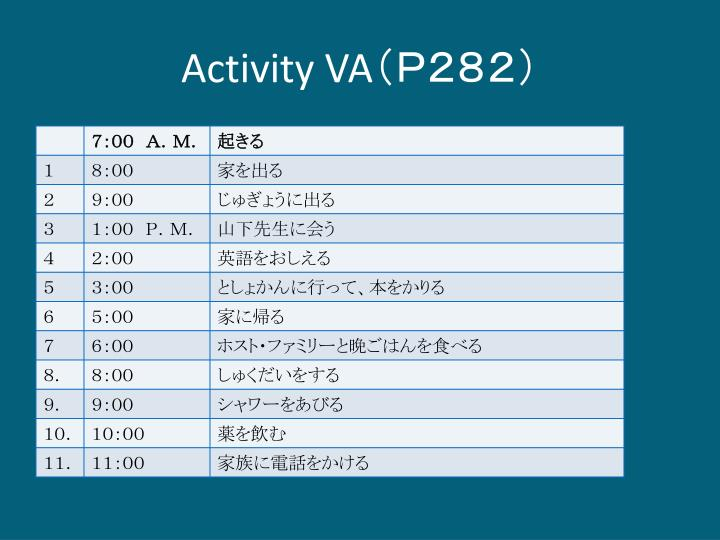 Activity VA