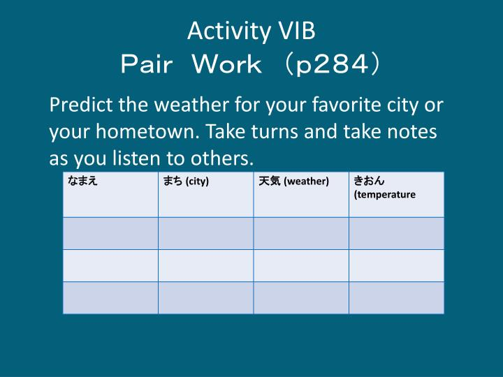 Activity VIB