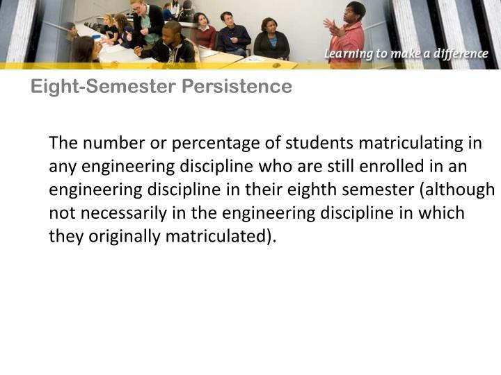 Eight-Semester Persistence