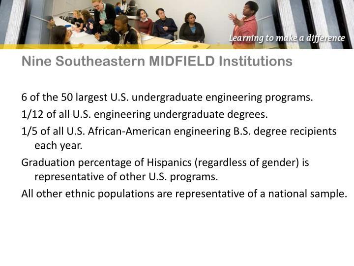 Nine Southeastern MIDFIELD Institutions