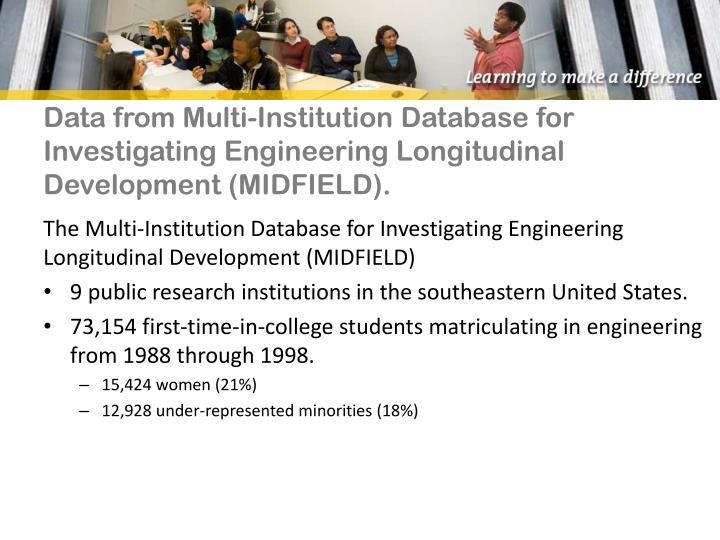 Data from Multi-Institution