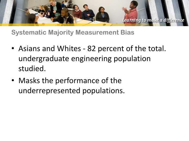 Systematic Majority Measurement Bias